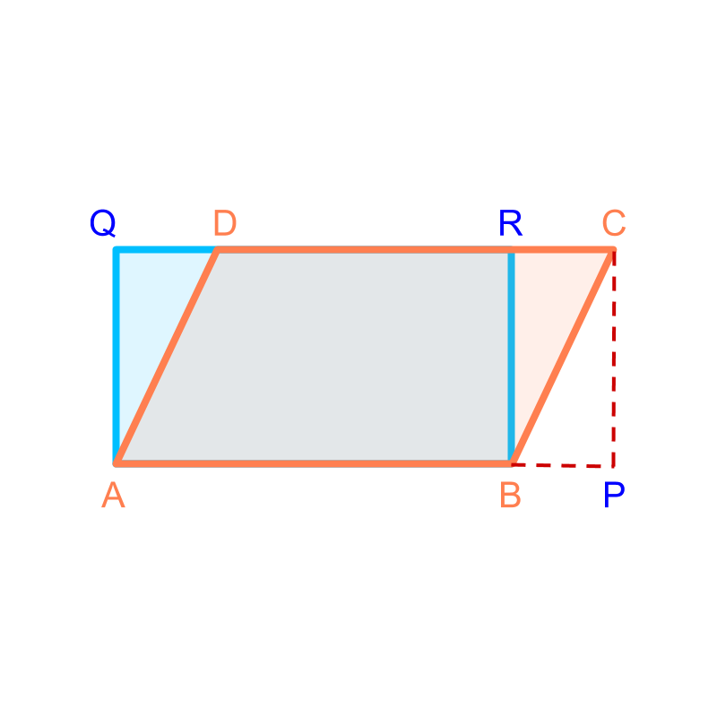 area by equivalence