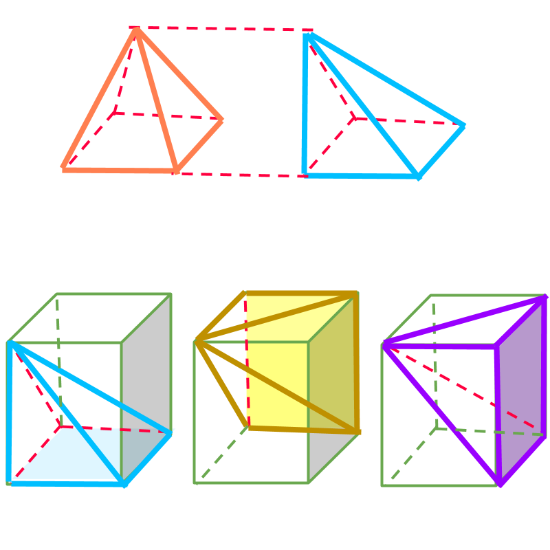 volume of a pyramid